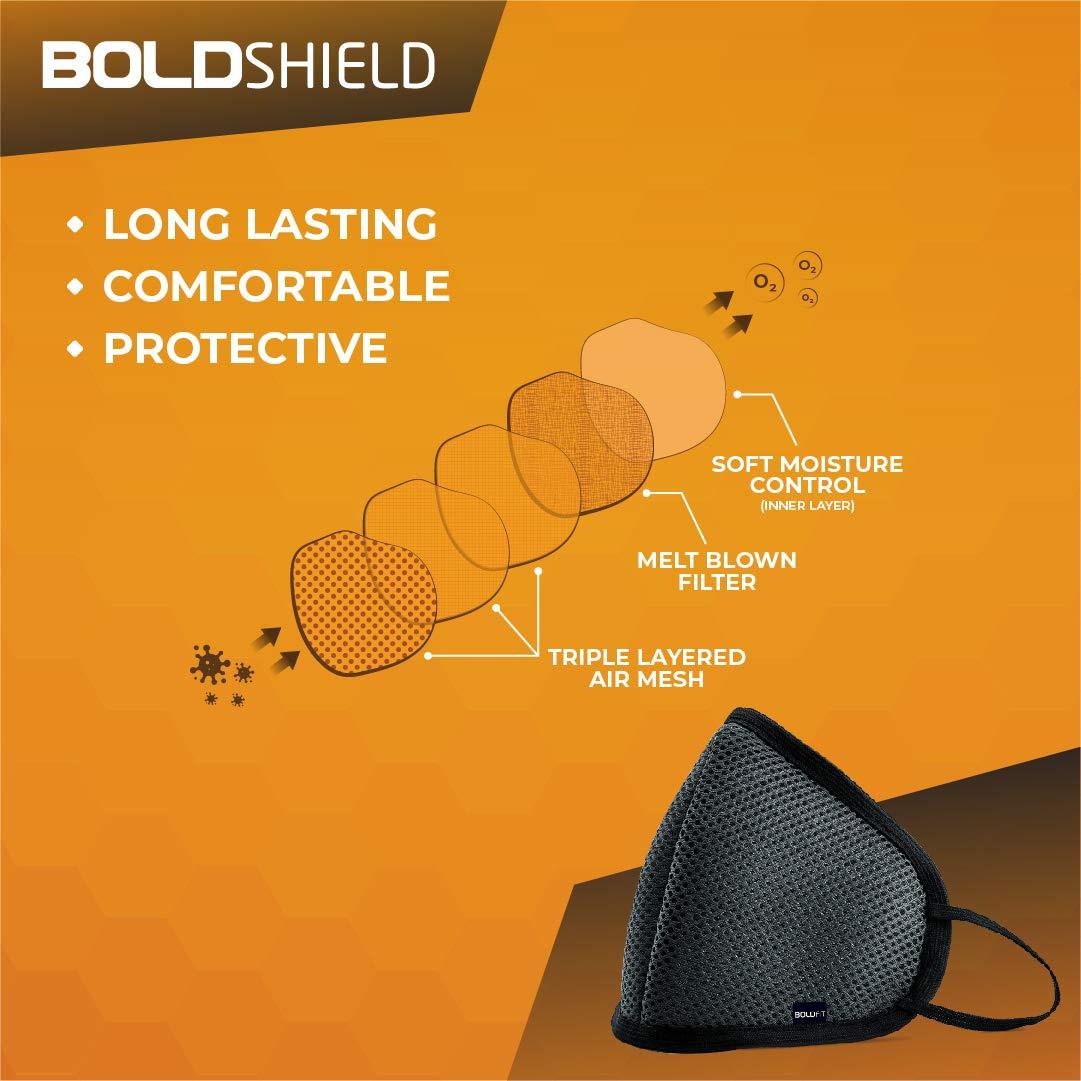 Top 5 premium international standard face masks Boldfit Reusable Face Mask 4