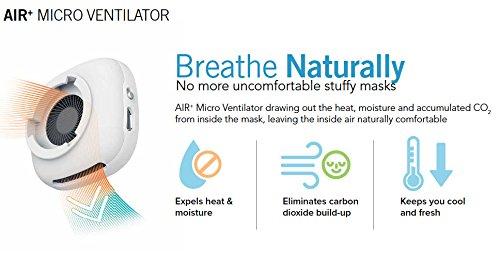 Top 5 premium international standard face masks airplus smart mask flow