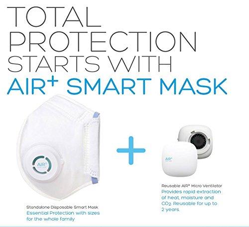Top 5 premium international standard face masks airplus smart mask