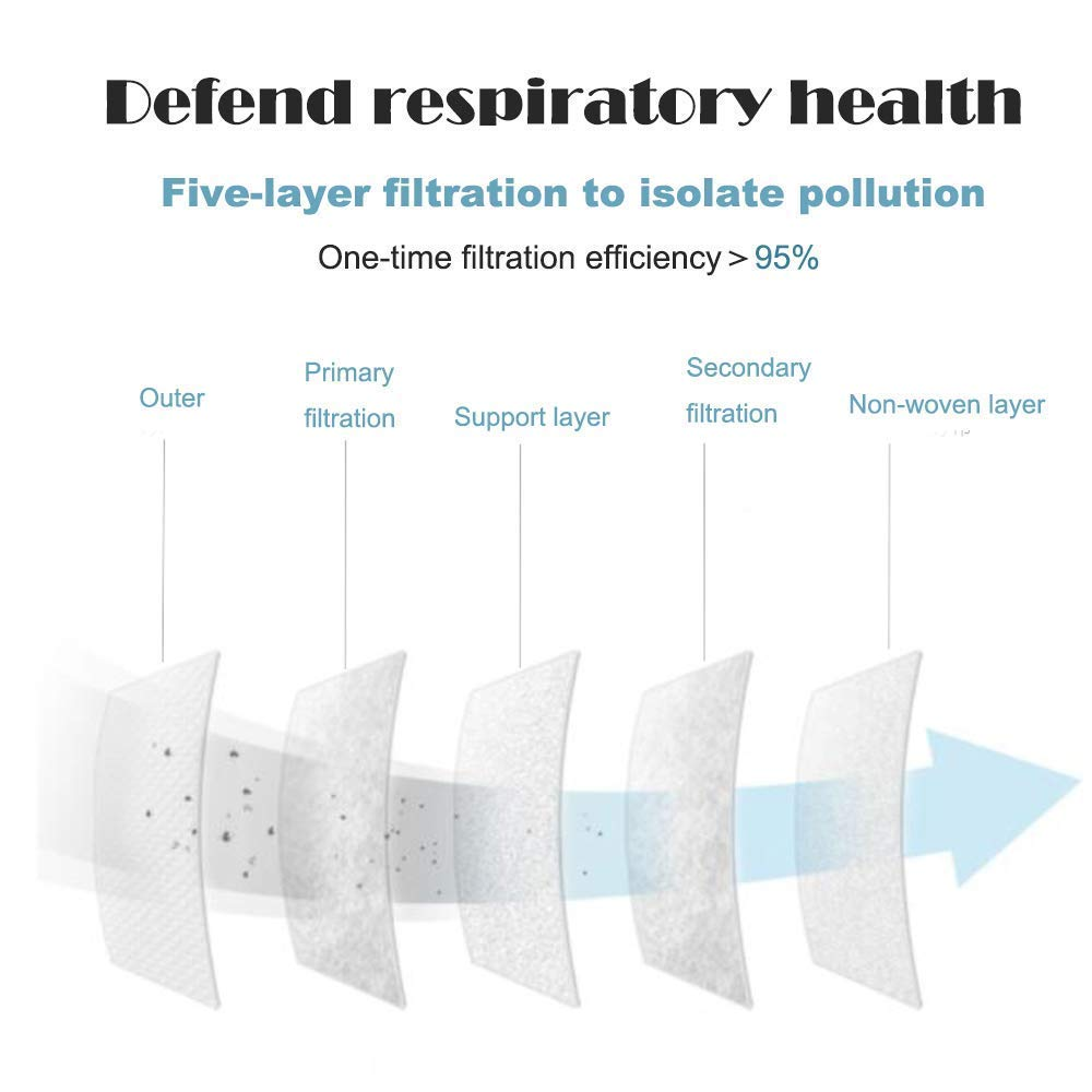 Top 5 premium international standard face masks n95 respirator face mask 4